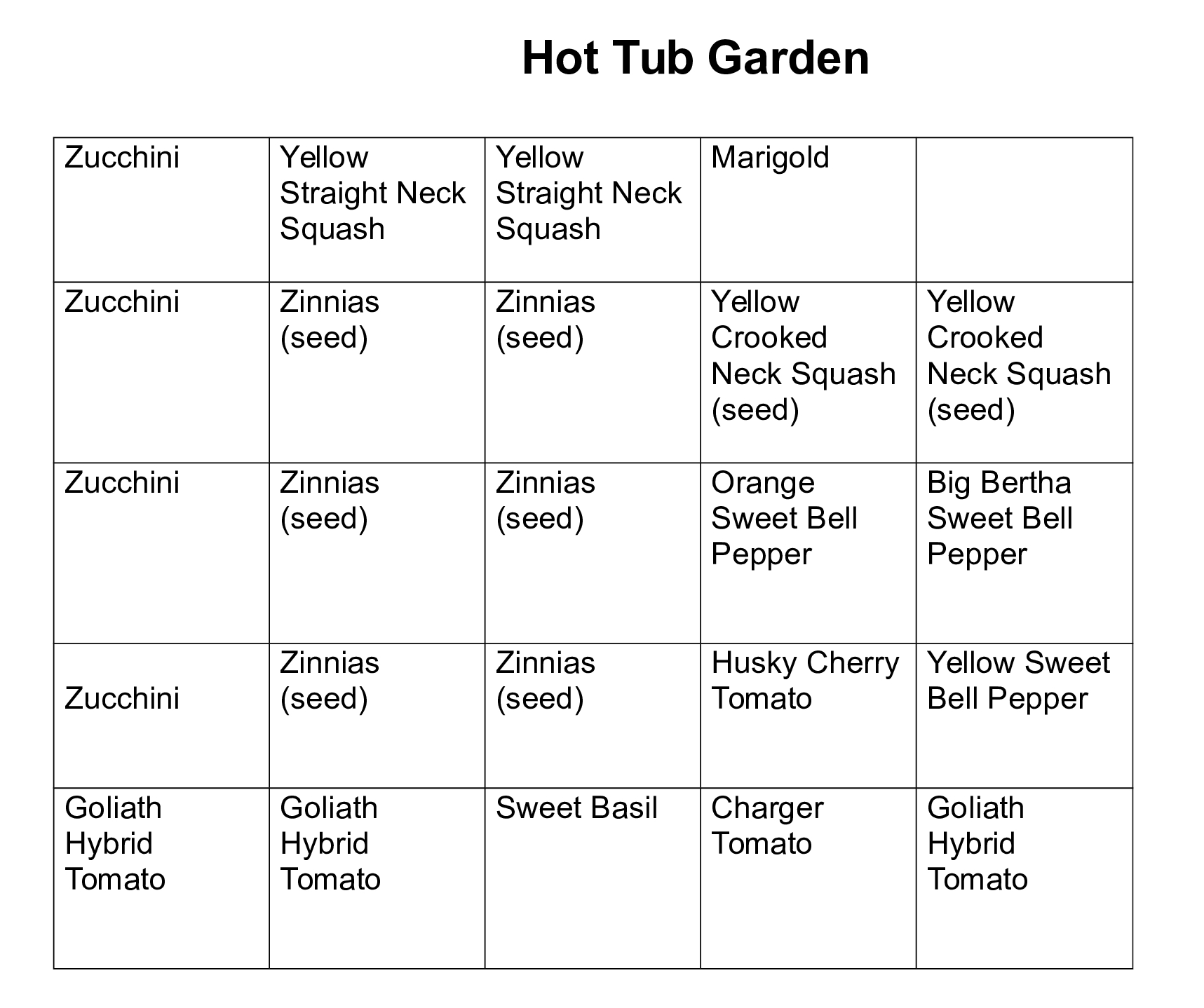 The Hot Tub Garden Layout A Place For Learning